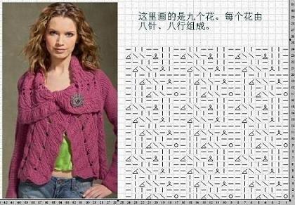 Modele pentru tricotat - Tehnici si modele de tricotat manual partea a