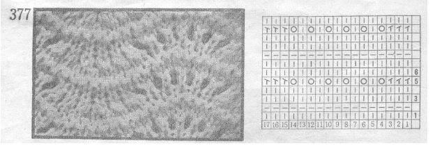 Paturi tricotate pentru copilasi - Tricotaje pentru bebelusi si copii