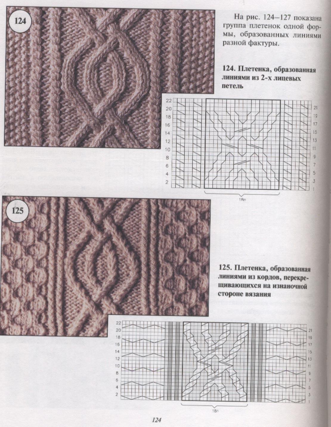 9d6c47a1516a Compassbasenyganix — Шапки вязаные женские с ирландским вязанием