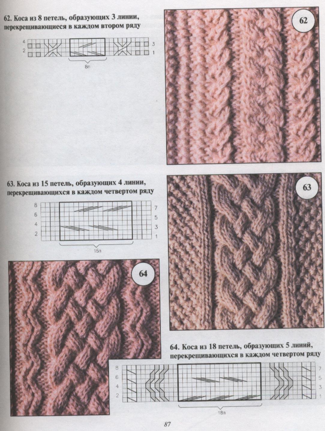 Узоры из кос для вязания спицами схемы 9 фотография